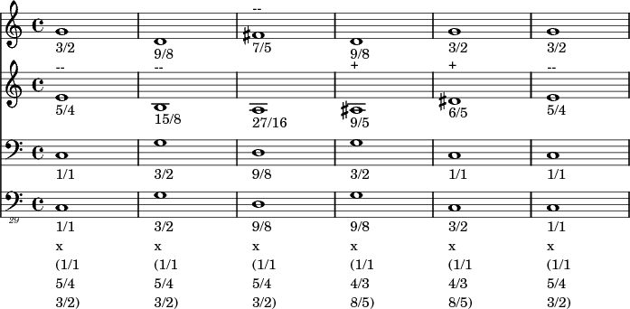 Microtonal Chord Progression